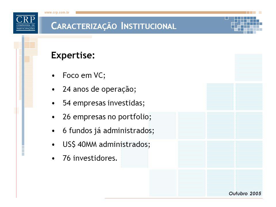 Outubro 2005 Expertise: Foco em VC; 24 anos de operação; 54 empresas investidas; 26 empresas no portfolio; 6 fundos já administrados; US$ 40MM administrados; 76 investidores.