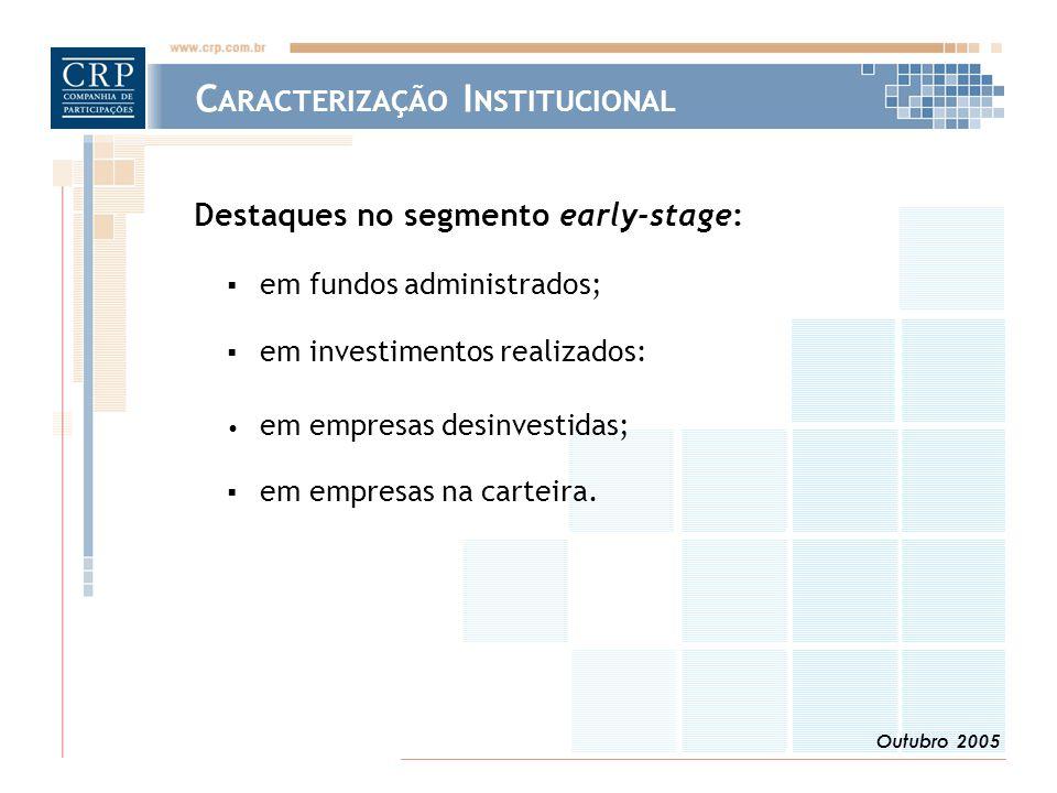 Outubro 2005 Destaques no segmento early-stage:  em fundos administrados;  em investimentos realizados: em empresas desinvestidas;  em empresas na