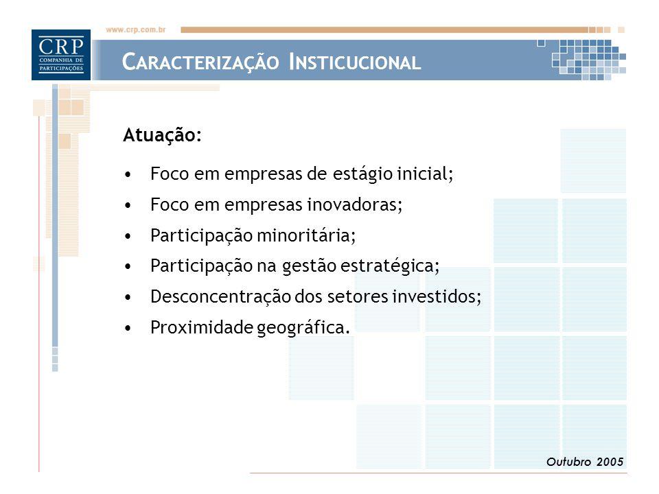 Outubro 2005 C ARACTERIZAÇÃO I NSTICUCIONAL Atuação: Foco em empresas de estágio inicial; Foco em empresas inovadoras; Participação minoritária; Participação na gestão estratégica; Desconcentração dos setores investidos; Proximidade geográfica.
