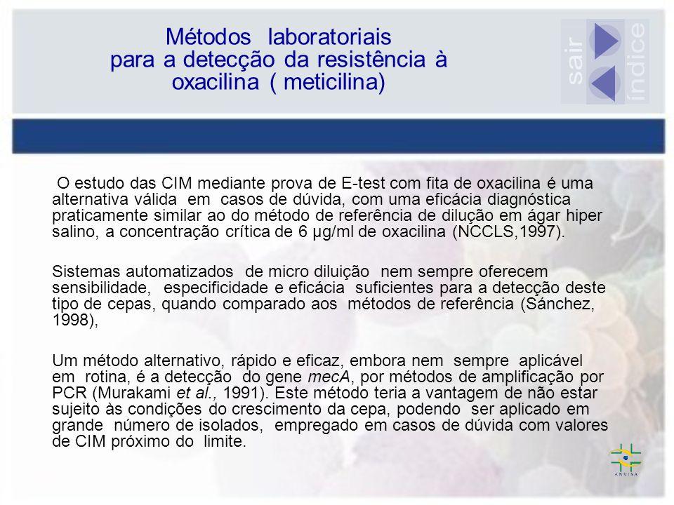 O estudo das CIM mediante prova de E-test com fita de oxacilina é uma alternativa válida em casos de dúvida, com uma eficácia diagnóstica praticamente