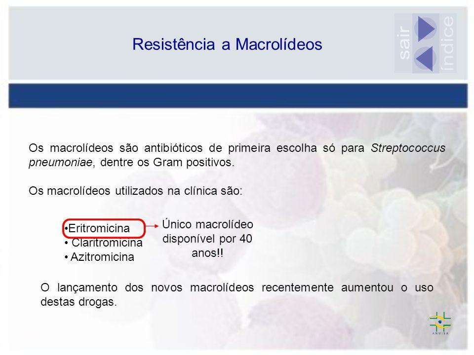 Resistência a Macrolídeos Os macrolídeos são antibióticos de primeira escolha só para Streptococcus pneumoniae, dentre os Gram positivos. Os macrolíde