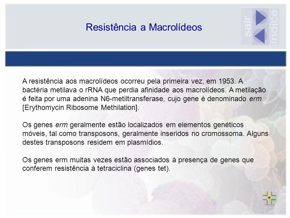 A resistência aos macrolídeos ocorreu pela primeira vez, em 1953. A bactéria metilava o rRNA que perdia afinidade aos macrolídeos. A metilação é feita