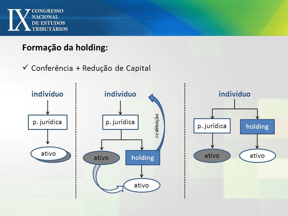 restituição Formação da holding: Conferência + Redução de Capital holding indivíduo p. jurídica indivíduo p. jurídica holding ativo