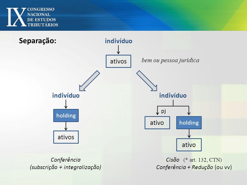 Separação: holding ativo holding ativos indivíduo ativos indivíduo ativo bem ou pessoa jurídica Cisão (* art. 132, CTN) Conferência + Redução (ou vv)