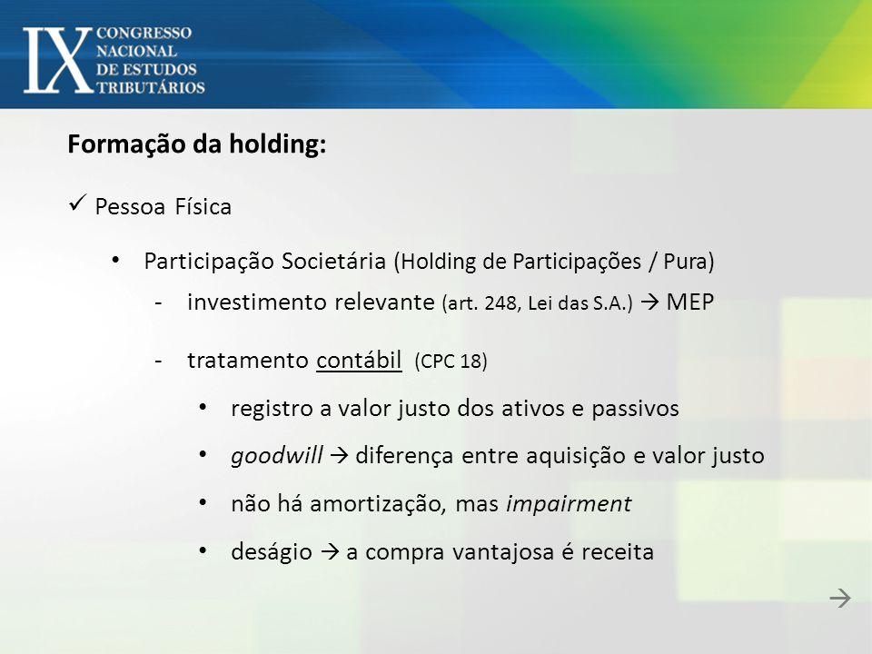Formação da holding: Pessoa Física Participação Societária (Holding de Participações / Pura) -investimento relevante (art. 248, Lei das S.A.)  MEP -t