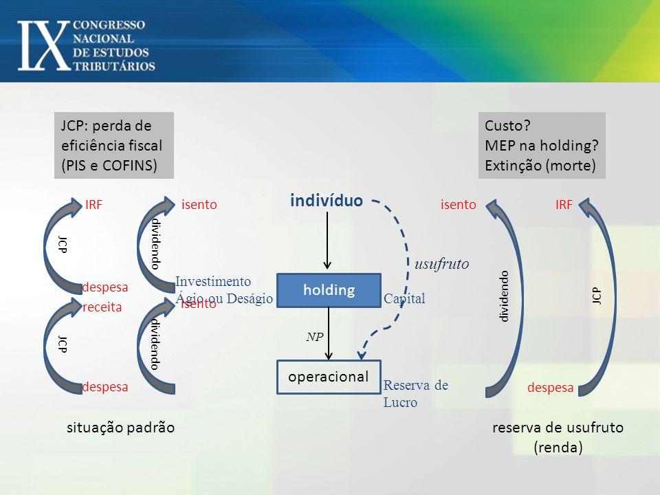 Formação da holding: Pessoa Jurídica Separação PATRIMÔNIO  PATRIMÔNIO - Cisão -Conferência para uma Newco + Redução de capital (ou vice versa) 