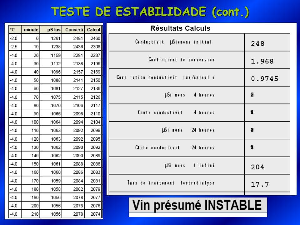 TESTE DE ESTABILIDADE (cont.)