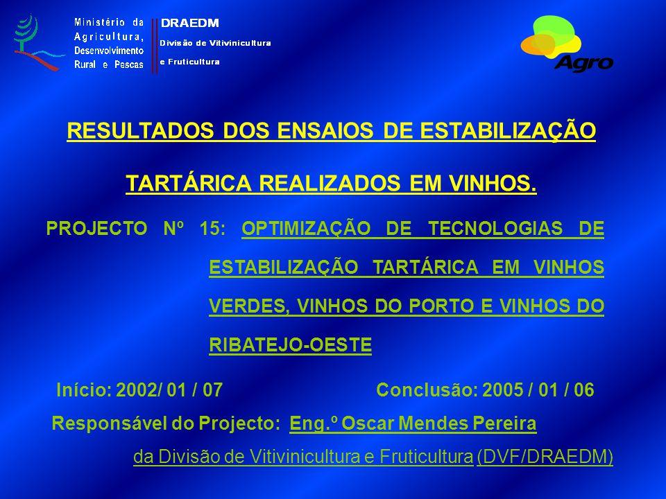 RESULTADOS DOS ENSAIOS DE ESTABILIZAÇÃO TARTÁRICA REALIZADOS EM VINHOS.