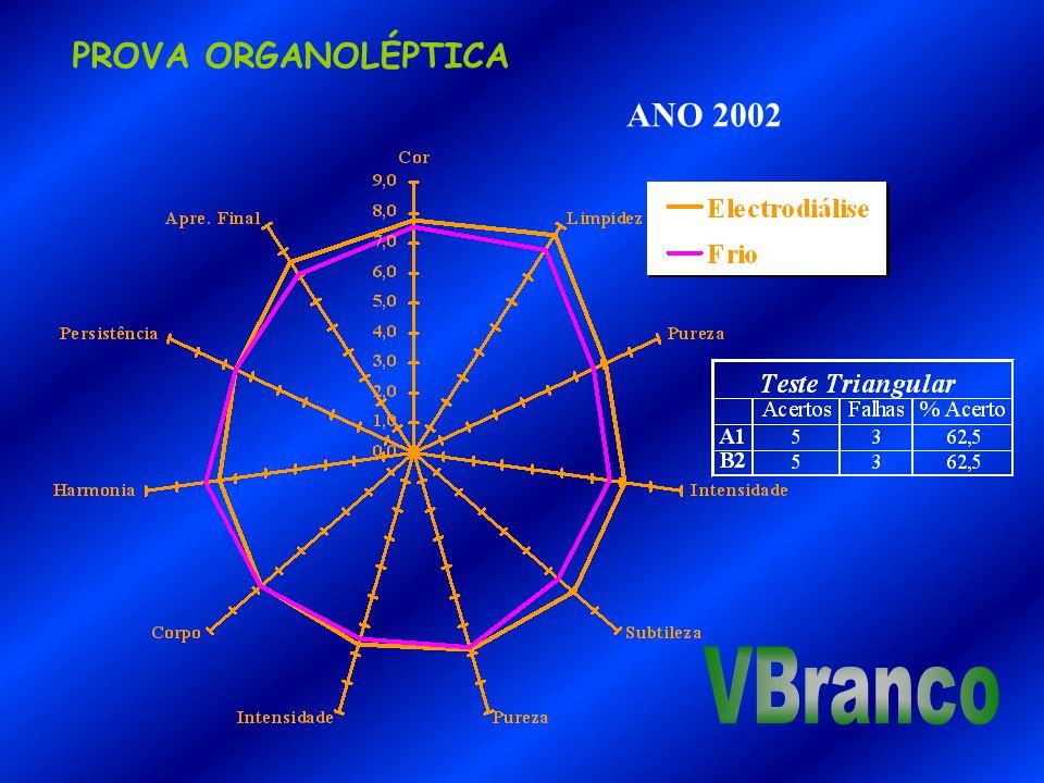PROVA ORGANOLÉPTICA ANO 2002