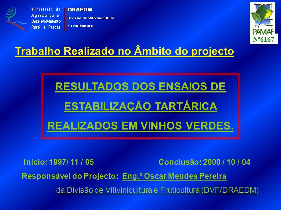Início: 1997/ 11 / 05 Conclusão: 2000 / 10 / 04 Responsável do Projecto: Eng.º Oscar Mendes Pereira da Divisão de Vitivinicultura e Fruticultura (DVF/DRAEDM) Trabalho Realizado no Âmbito do projecto Nº6167 RESULTADOS DOS ENSAIOS DE ESTABILIZAÇÃO TARTÁRICA REALIZADOS EM VINHOS VERDES.