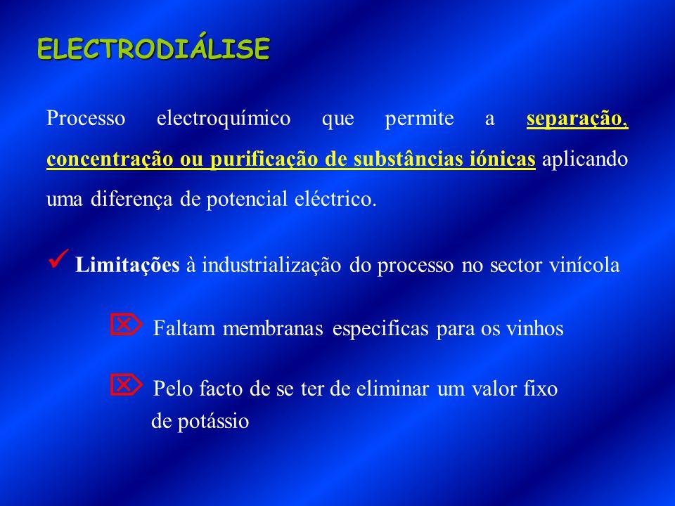Processo electroquímico que permite a separação, concentração ou purificação de substâncias iónicas aplicando uma diferença de potencial eléctrico.