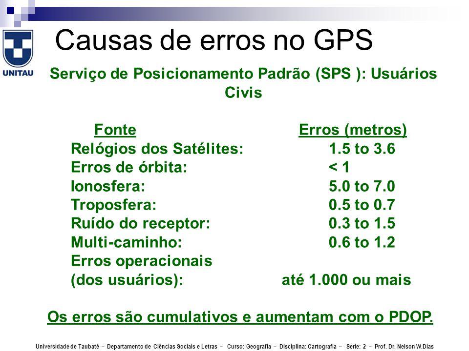 Causas de erros no GPS Universidade de Taubaté – Departamento de Ciências Sociais e Letras – Curso: Geografia – Disciplina: Cartografia – Série: 2 – Prof.