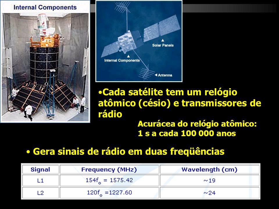 Se o receptor calcula que ele está a X km de um satélite, então sabemos que ele pode estar em qualquer lugar de uma esfera imaginária que tem o satélite por centro e o raio mede x km