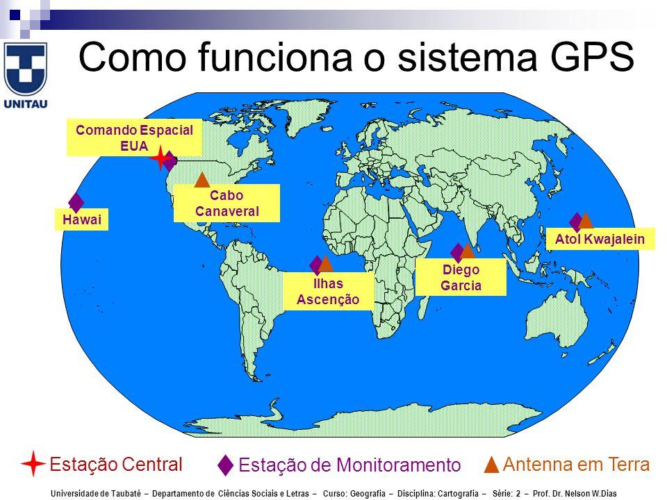 Como funciona o sistema GPS Universidade de Taubaté – Departamento de Ciências Sociais e Letras – Curso: Geografia – Disciplina: Cartografia – Série: 2 – Prof.