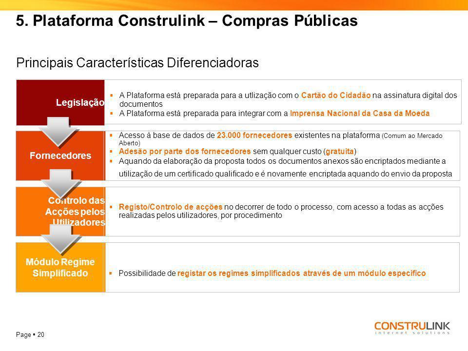 Page  20 5. Plataforma Construlink – Compras Públicas Legislação  A Plataforma está preparada para a utlização com o Cartão do Cidadão na assinatura