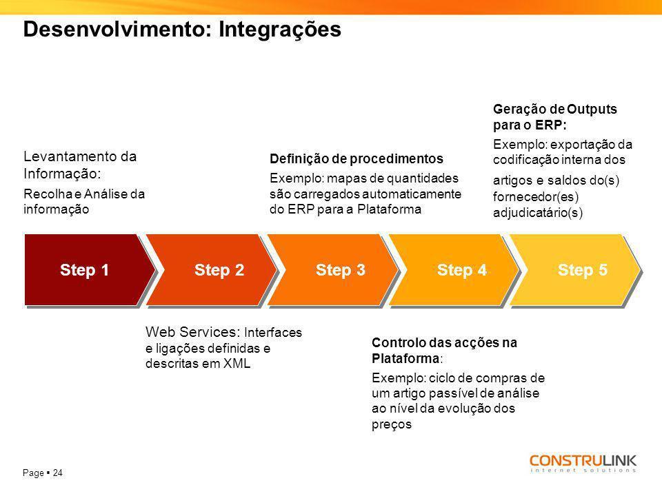 Page  24 Desenvolvimento: Integrações Step 1 Step 2 Step 3 Step 4 Step 5 Levantamento da Informação: Recolha e Análise da informação Definição de pro