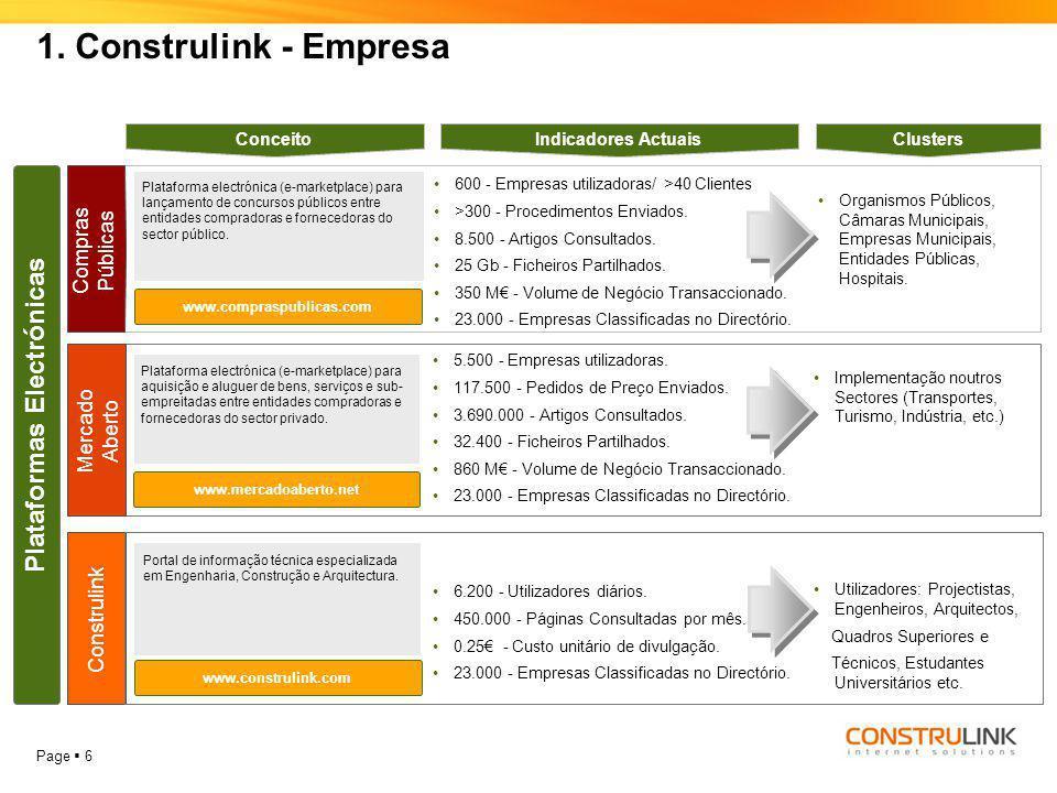 Page  6 1. Construlink - Empresa 600 - Empresas utilizadoras/ >40 Clientes >300 - Procedimentos Enviados. 8.500 - Artigos Consultados. 25 Gb - Fichei