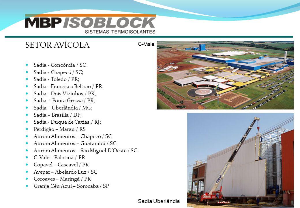 Sadia Uberlândia SETOR AVÍCOLA Sadia - Concórdia / SC Sadia - Chapecó / SC; Sadia - Toledo / PR; Sadia - Francisco Beltrão / PR; Sadia - Dois Vizinhos