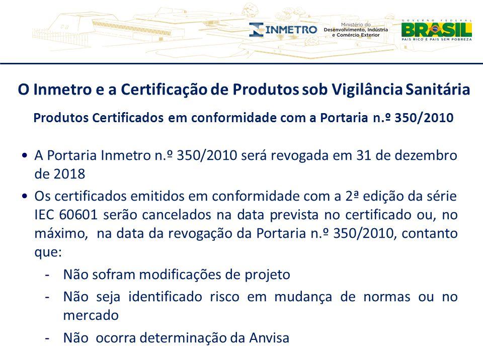 O Inmetro e a Certificação de Produtos sob Vigilância Sanitária Produtos Certificados em conformidade com a Portaria n.º 350/2010 A Portaria Inmetro n