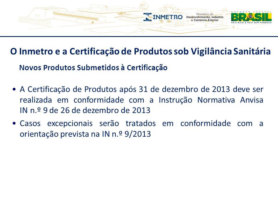 O Inmetro e a Certificação de Produtos sob Vigilância Sanitária Novos Produtos Submetidos à Certificação A Certificação de Produtos após 31 de dezembr