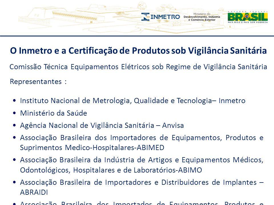 O Inmetro e a Certificação de Produtos sob Vigilância Sanitária Instituto Nacional de Metrologia, Qualidade e Tecnologia– Inmetro Ministério da Saúde