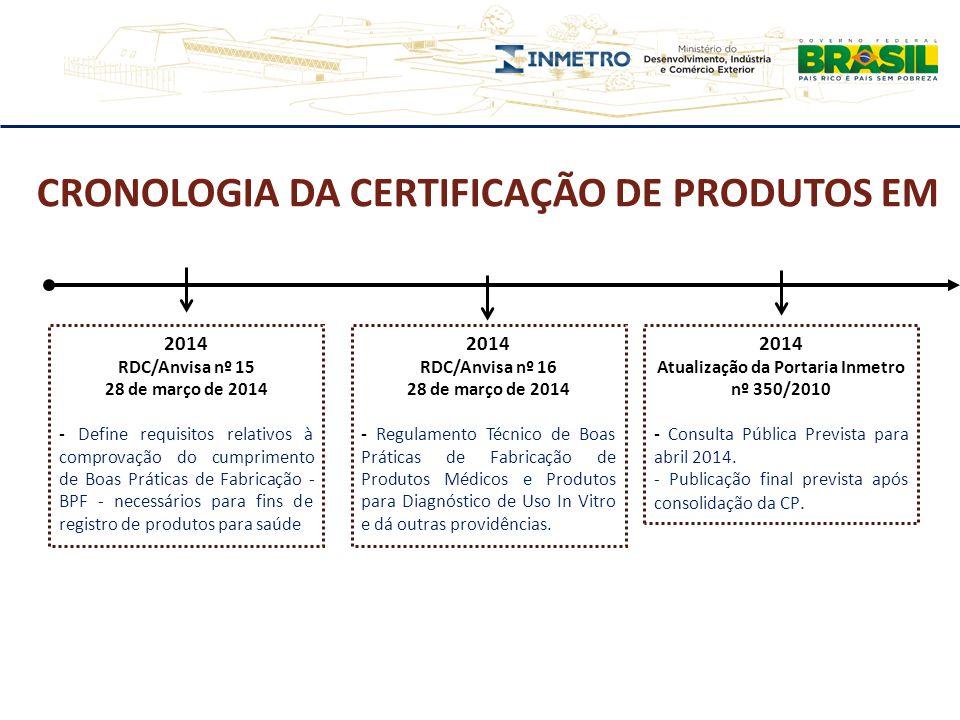 2014 RDC/Anvisa nº 16 28 de março de 2014 - Regulamento Técnico de Boas Práticas de Fabricação de Produtos Médicos e Produtos para Diagnóstico de Uso
