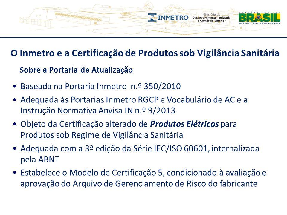 O Inmetro e a Certificação de Produtos sob Vigilância Sanitária Sobre a Portaria de Atualização Baseada na Portaria Inmetro n.º 350/2010 Adequada às P