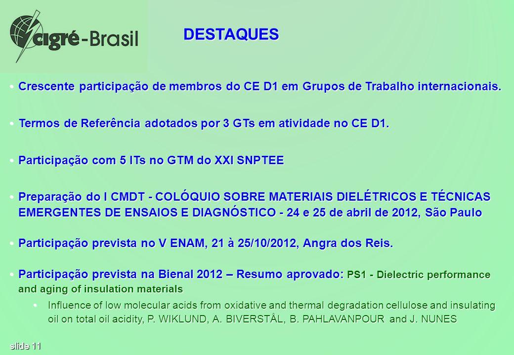 slide 11 Crescente participação de membros do CE D1 em Grupos de Trabalho internacionais.Crescente participação de membros do CE D1 em Grupos de Traba