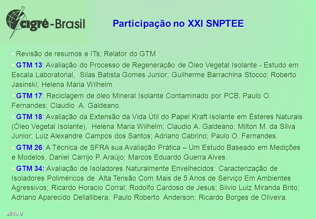 slide 9 Revisão de resumos e ITs; Relator do GTM Revisão de resumos e ITs; Relator do GTM GTM 13: Avaliação do Processo de Regeneração de Óleo Vegetal