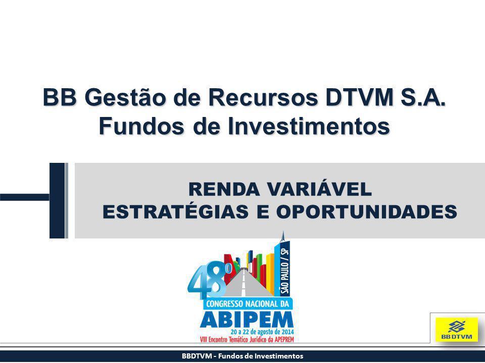 BBDTVM - Fundos de Investimentos RENDA VARIÁVEL ESTRATÉGIAS E OPORTUNIDADES BB Gestão de Recursos DTVM S.A. Fundos de Investimentos
