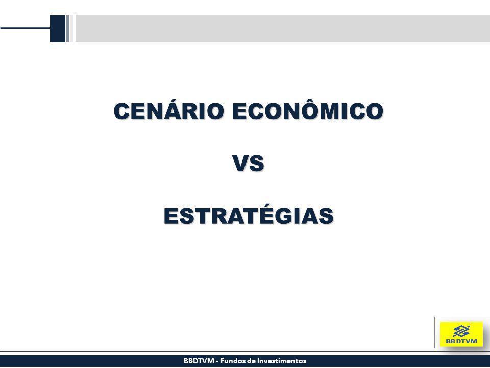 BBDTVM - Fundos de Investimentos CENÁRIO ECONÔMICO VSESTRATÉGIAS