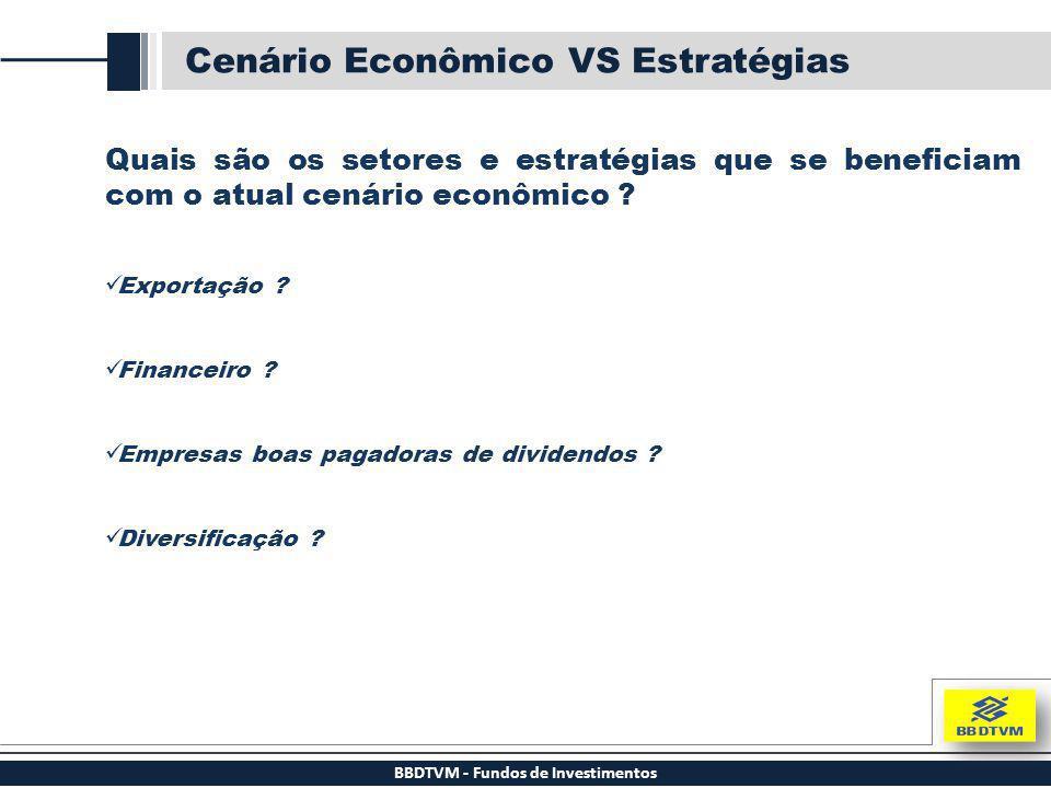 BBDTVM - Fundos de Investimentos Cenário Econômico VS Estratégias Quais são os setores e estratégias que se beneficiam com o atual cenário econômico ?