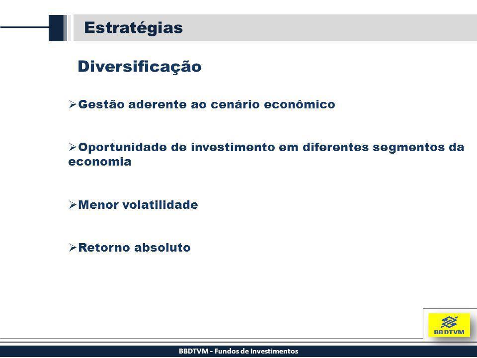 BBDTVM - Fundos de Investimentos Estratégias Diversificação  Gestão aderente ao cenário econômico  Oportunidade de investimento em diferentes segmen