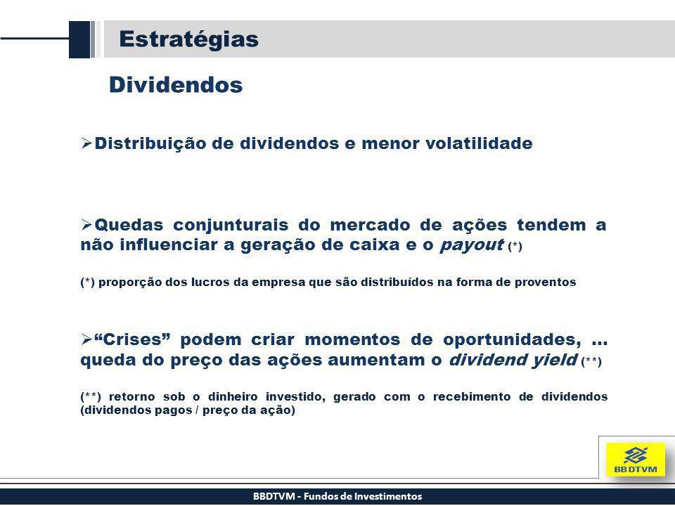 BBDTVM - Fundos de Investimentos Estratégias Dividendos  Distribuição de dividendos e menor volatilidade  Quedas conjunturais do mercado de ações te
