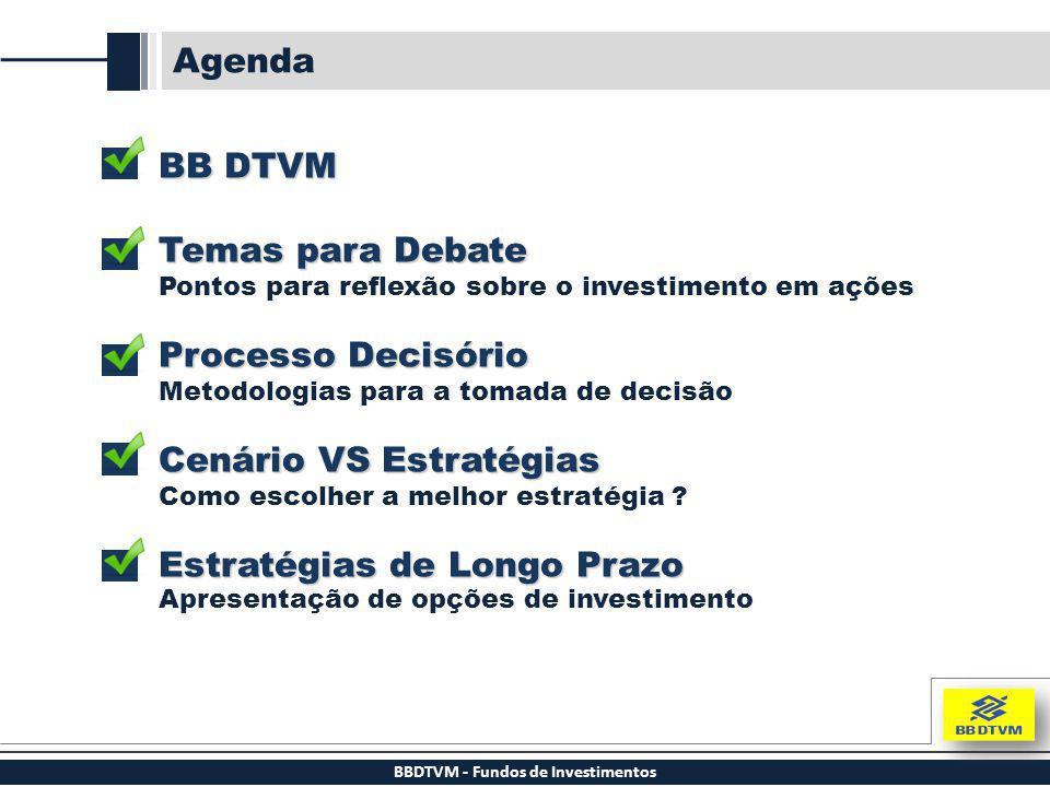 BBDTVM - Fundos de Investimentos Agenda BB DTVM Temas para Debate Pontos para reflexão sobre o investimento em ações Processo Decisório Metodologias p