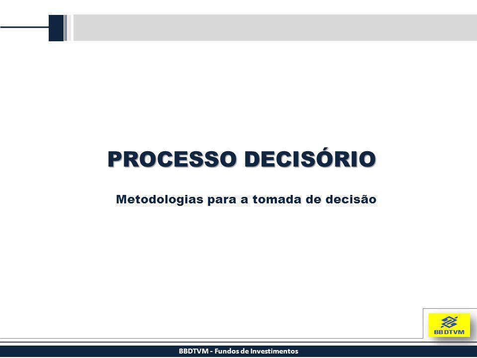 BBDTVM - Fundos de Investimentos PROCESSO DECISÓRIO Metodologias para a tomada de decisão