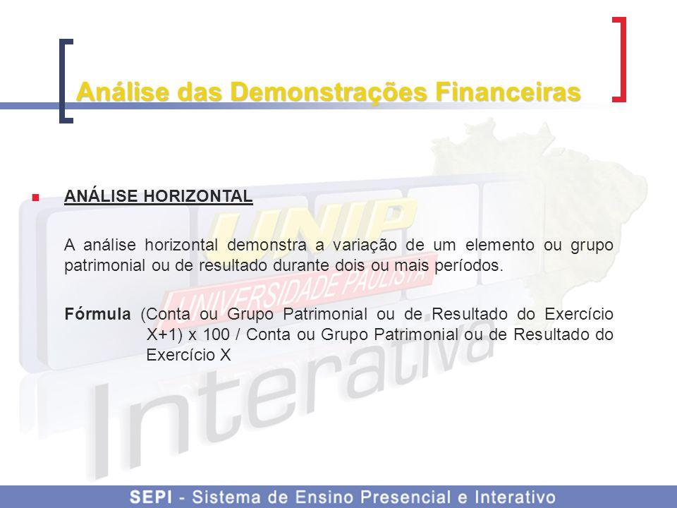 Análise das Demonstrações Financeiras ANÁLISE HORIZONTAL A análise horizontal demonstra a variação de um elemento ou grupo patrimonial ou de resultado
