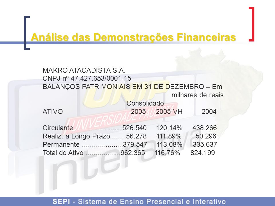 Análise das Demonstrações Financeiras MAKRO ATACADISTA S.A. CNPJ nº 47.427.653/0001-15 BALANÇOS PATRIMONIAIS EM 31 DE DEZEMBRO – Em milhares de reais