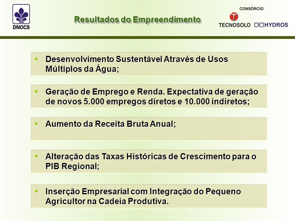 Resultados do Empreendimento  Desenvolvimento Sustentável Através de Usos Múltiplos da Água; Desenvolvimento Sustentável Através de Usos Múltiplos da Água; Desenvolvimento Sustentável Através de Usos Múltiplos da Água;  Geração de Emprego e Renda.