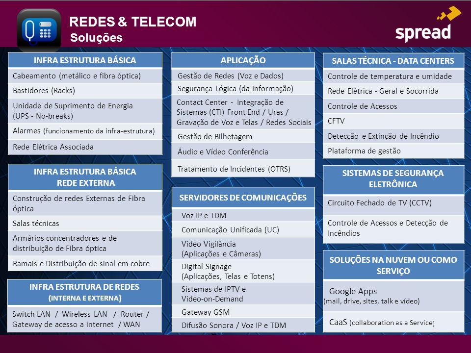 REDES & TELECOM INFRA ESTRUTURA BÁSICA Cabeamento (metálico e fibra óptica) Bastidores (Racks) Unidade de Suprimento de Energia (UPS - No-breaks) Alar