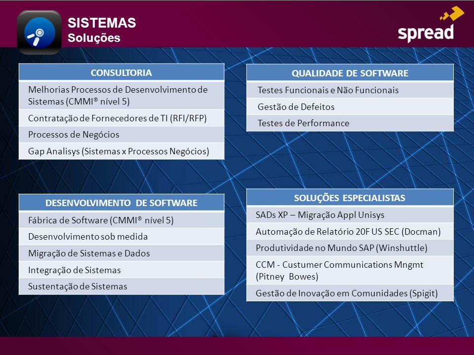 SISTEMAS CONSULTORIA Melhorias Processos de Desenvolvimento de Sistemas (CMMI® nível 5) Contratação de Fornecedores de TI (RFI/RFP) Processos de Negócios Gap Analisys (Sistemas x Processos Negócios) QUALIDADE DE SOFTWARE Testes Funcionais e Não Funcionais Gestão de Defeitos Testes de Performance DESENVOLVIMENTO DE SOFTWARE Fábrica de Software (CMMI® nível 5) Desenvolvimento sob medida Migração de Sistemas e Dados Integração de Sistemas Sustentação de Sistemas SOLUÇÕES ESPECIALISTAS SADs XP – Migração Appl Unisys Automação de Relatório 20F US SEC (Docman) Produtividade no Mundo SAP (Winshuttle) CCM - Custumer Communications Mngmt (Pitney Bowes) Gestão de Inovação em Comunidades (Spigit) Soluções