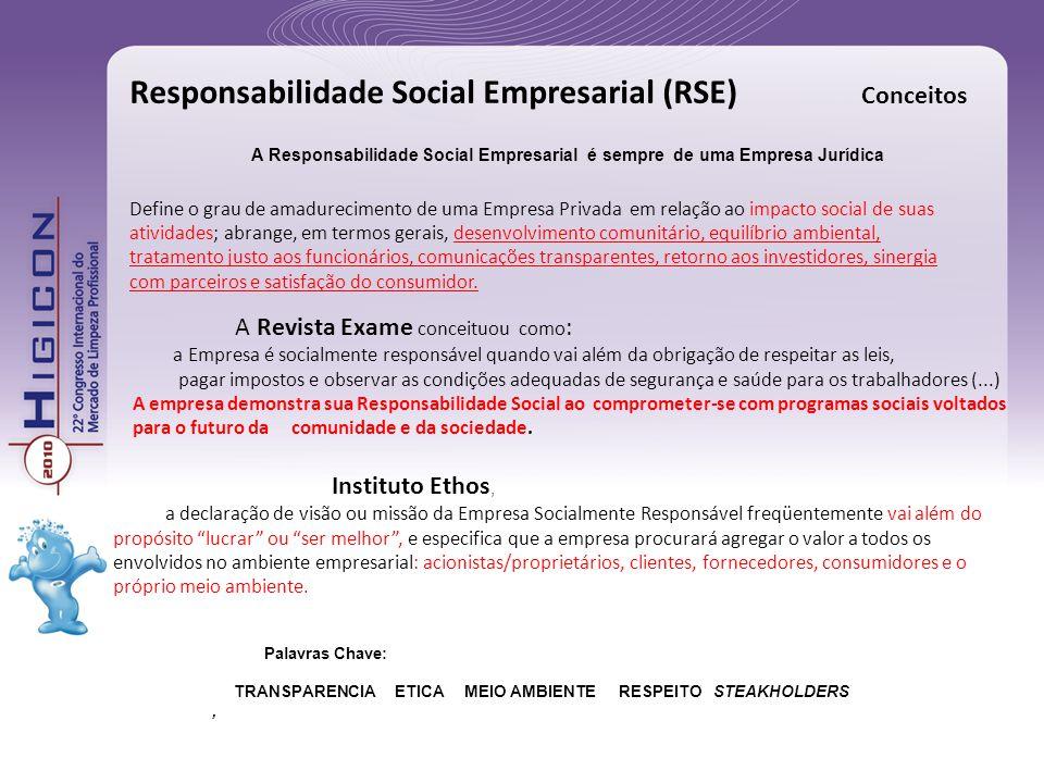 Responsabilidade Social Empresarial (RSE) Conceitos A Responsabilidade Social Empresarial é sempre de uma Empresa Jurídica Define o grau de amadurecim