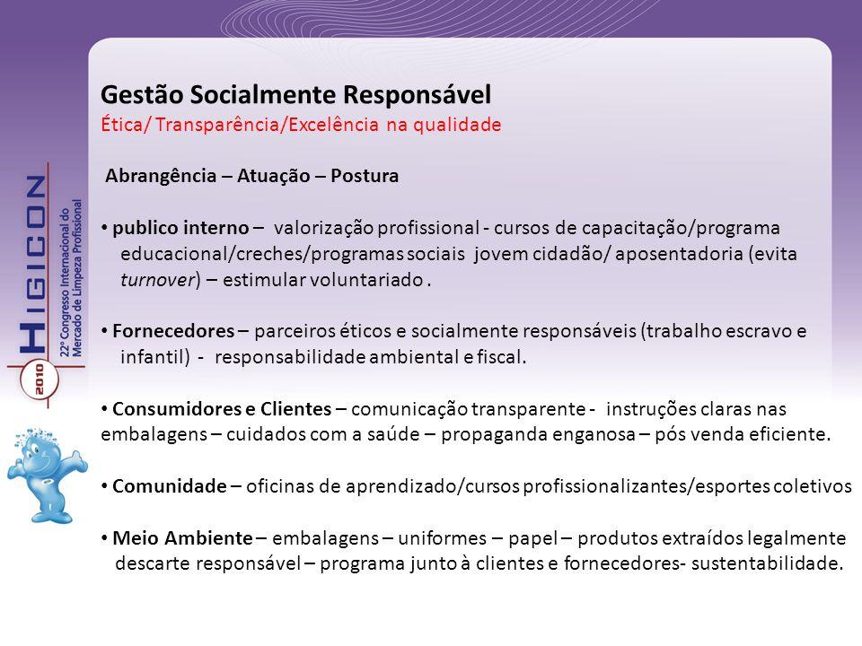 Gestão Socialmente Responsável Ética/ Transparência/Excelência na qualidade Abrangência – Atuação – Postura publico interno – valorização profissional