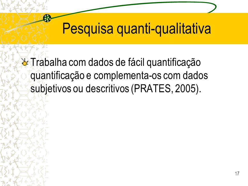 16 Pesquisa quantitativa Trabalha com dados passíves de mensuração através especialmente de procedimentos estatísticos.