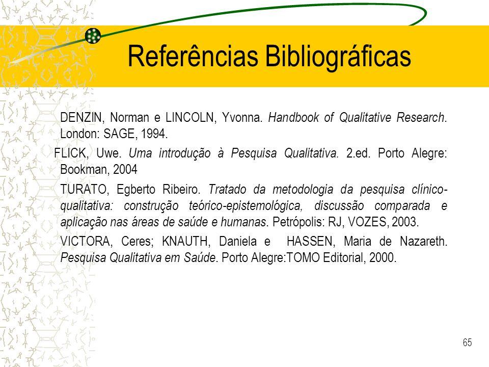 2. Elaboração do Projeto Orçamento –Recursos disponíveis: humanos e materiais Bibliografia Anexos