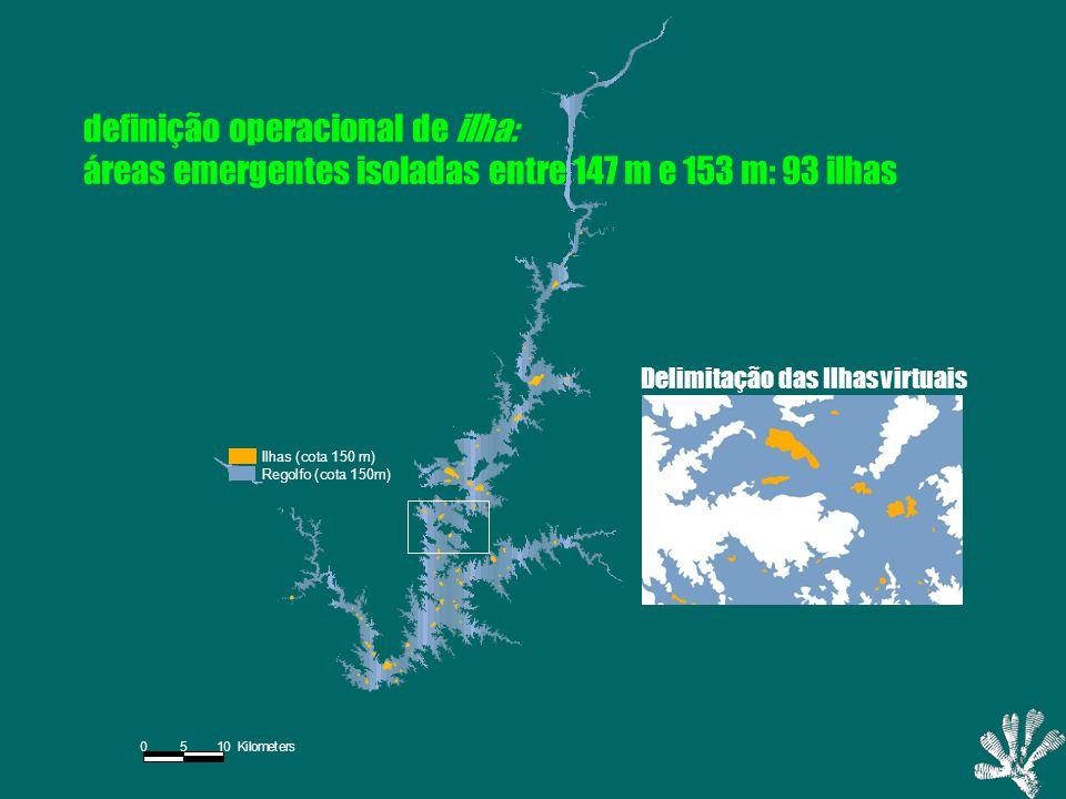 para classificação das Ilhas de acordo com diferenças de biodiversidade relativa composição das comunidades índices de diversidade variáveis ambientais