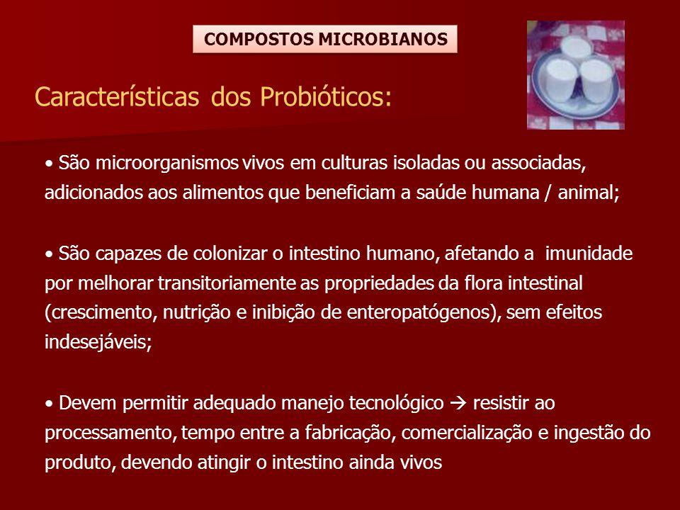 COMPOSTOS MICROBIANOS Características dos Probióticos: São microorganismos vivos em culturas isoladas ou associadas, adicionados aos alimentos que ben