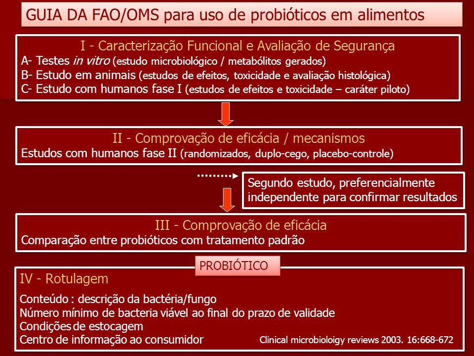 I - Caracterização Funcional e Avaliação de Segurança A- Testes in vitro (estudo microbiológico / metabólitos gerados) B- Estudo em animais (estudos d
