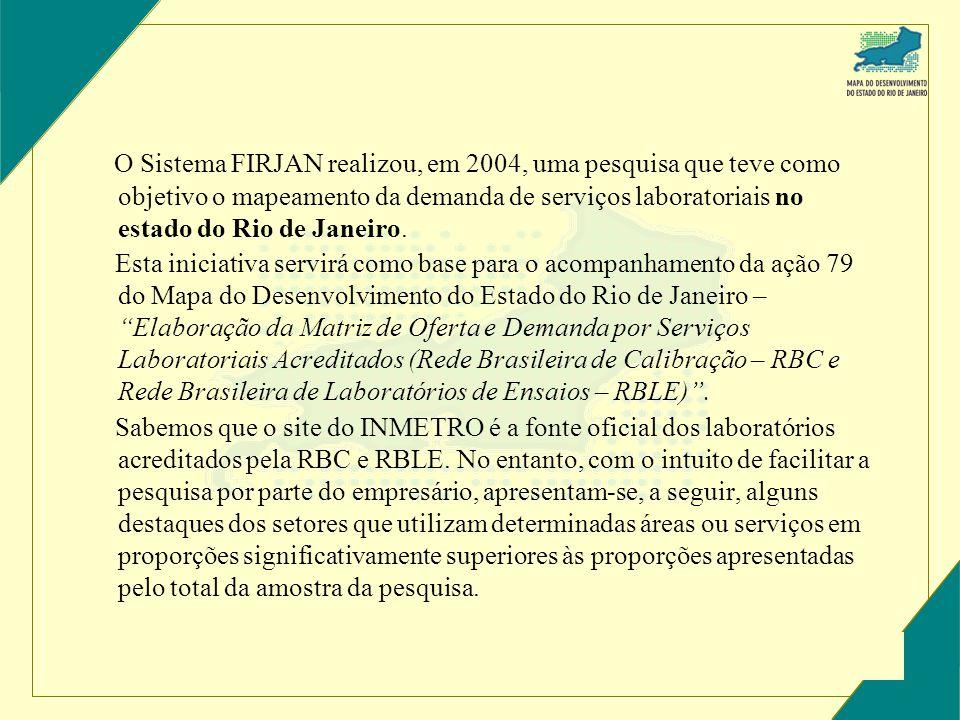 Devido à possibilidade de inclusão/exclusão de laboratórios nas redes RBC e RBLE, poderá haver desatualização do conteúdo apresentado neste arquivo. N