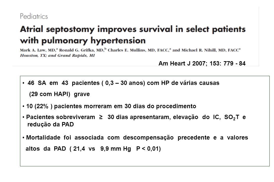 Am Heart J 2007; 153: 779 - 84 46 SA em 43 pacientes ( 0,3 – 30 anos) com HP de várias causas (29 com HAPI) grave 10 (22% ) pacientes morreram em 30 dias do procedimento Pacientes sobreviveram ≥ 30 dias apresentaram, elevação do IC, SO 2 T e redução da PAD Mortalidade foi associada com descompensação precedente e a valores altos da PAD ( 21,4 vs 9,9 mm Hg P < 0,01)